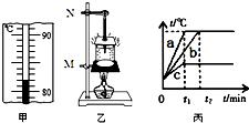常用温度计是根据原理制成的_发烧温度计图片