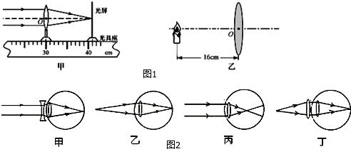 盯着圆球图片会转是什么原理_什么是圆球体