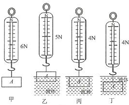 XAD4吸附树脂的原理_大孔吸附树脂装置图