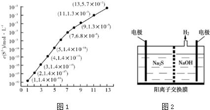 有机溶剂沉析的原理_肾析原理