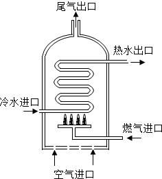 分馏的主要原理_分馏装置图