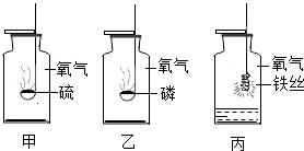 轻烃分离的原理_腹直肌分离图片