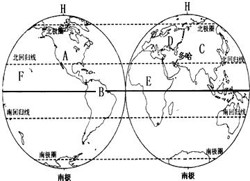 人口过多的影响_世界的居民人口是如何分布的