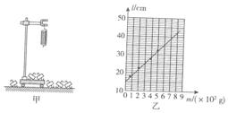 浅析磁流体发电机的原理及其应用_发电机