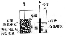 电解法制emd的原理_电解池原理