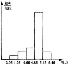 我国人口密度属于什么指标_我国人口密度分布图