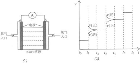 ntc2.5d15的原理_望远镜原理