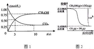 环氧基团的开环反应原理是什么_白带是什么图片
