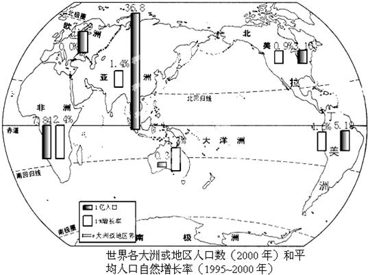 世界上人口自然增长率最高的大洲_29.在下图适当的位置填写 南北美洲分界线