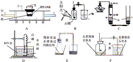 ph值的测定实验原理_ph值对照表