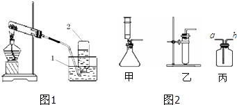 为什么催化剂密相装填 原理_十万个为什么手抄报