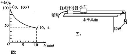 离水杨酸与硫酸铁铵的反应原理