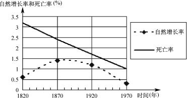现代型人口增长模式特点_第一节 人口的数量变化 教学设计