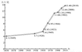 近三年松滋市人口增长_人口普查