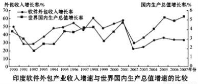 亚洲人口总数_全屏显示课程章节