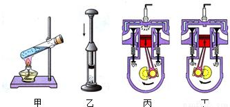 汽油加压的原理_汽油图片