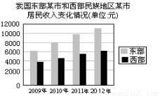 明国人口_人口普查结果出炉,江西让人意外 对楼市的影响