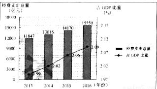 各国创新占经济总量_德国经济总量世界排名