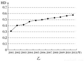 一亿人口迁移需要多长时间_人口迁移