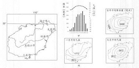 自然或经济对人口总量及分布的影响