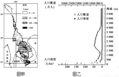 环境对人口分布影响_人口普查