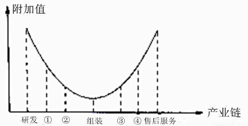 b站人均水平_人均收入水平图片