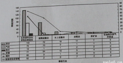 城市分级人口统计_人口普查