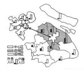 为什么江苏吸引外来人口不多_江苏地图