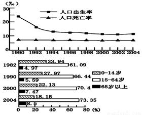 人口合理容量有临界性吗_人口普查