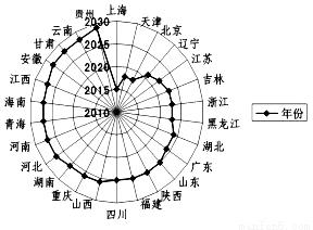 为什么上海常住人口死亡率低_常住人口登记表