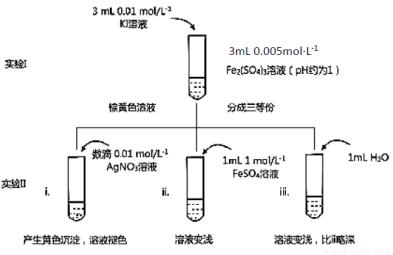 iis5.x的工作原理_离合器工作原理