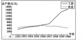 1956年中国经济总量_德国经济总量世界排名