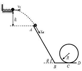 物体在通过弯道时倾斜的物理原理_致命弯道图片