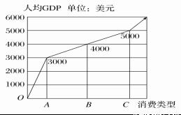 全国民营经济增加值总量_全国民营经济占gdp