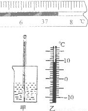 声速温度计的原理_双金属温度计工作原理