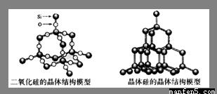 产生麦芽糖的化学原理_化学实验图片